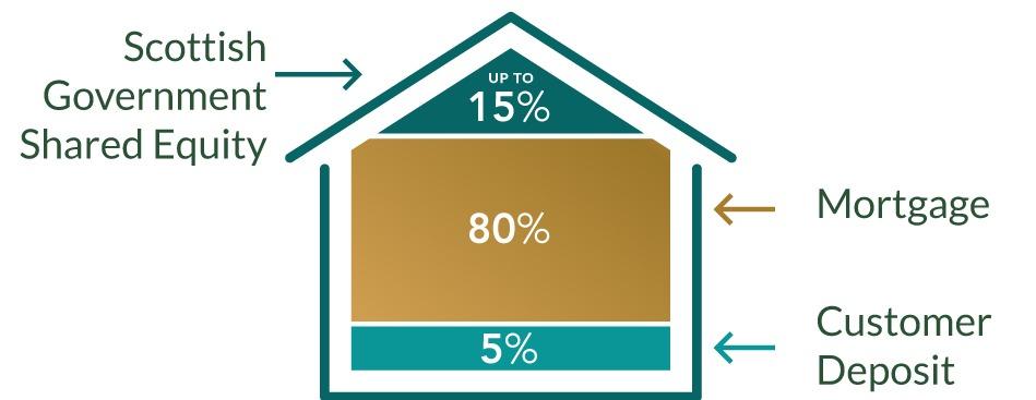 Infograph Image